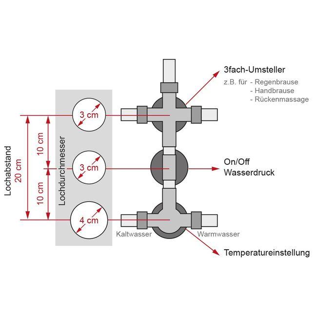 Thermostat-Armatur 3 Regler mit 3 fach Umschalter DTP6037 / 38, Quick16 / 18 / 26 – Bild 5
