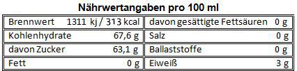 Nährwerttabelle Balsam Creme Granatapfel