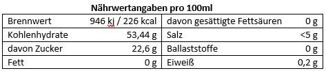 Balsam Essig Nährwert
