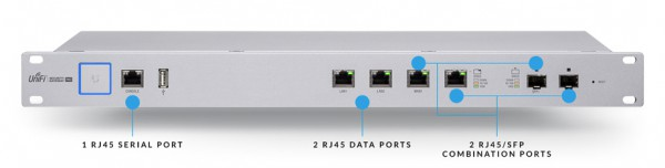 Ubiquiti UniFi Security Gateway, USG-PRO-4
