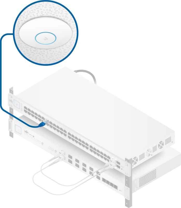 Ubiquiti UniFi UAP AC HD - 5er Pack