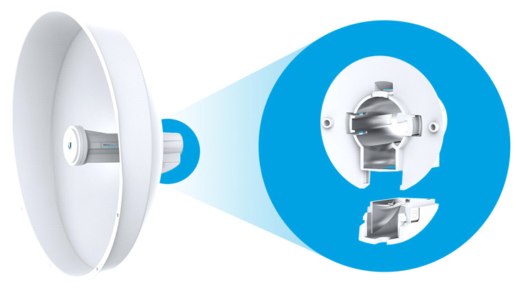 Ubiquiti PowerBeam 5AC ISO Gen2 - PBE-5AC-ISO-Gen2