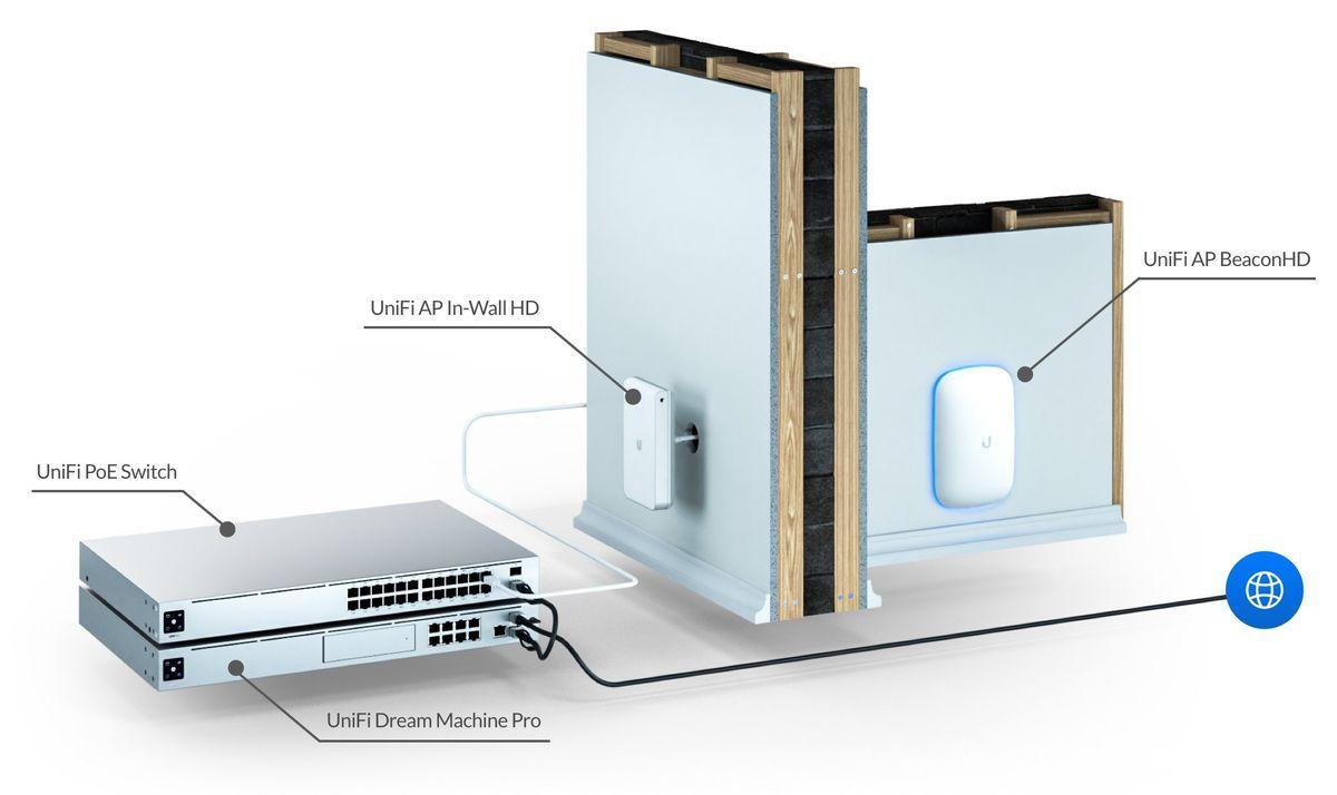 Ubiquiti UniFi BeaconHD - UAP-BeaconHD-EU