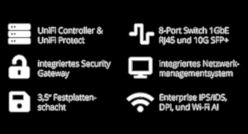 UDMPro-Specifications