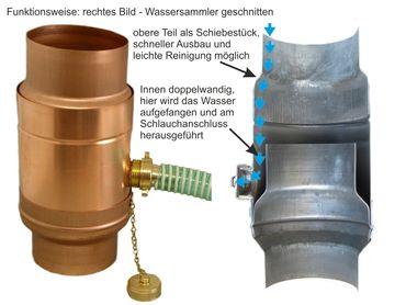 Kupfer Fallrohr Regensammler mit Schlauch d=100mm frostsicher  – Bild 3