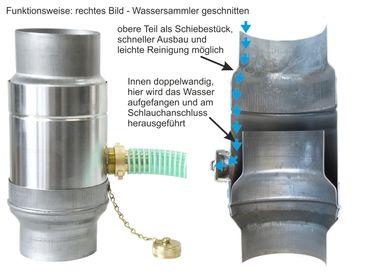Zink Fallrohr Regensammler mit Schlauch d= 87mm frostsicher  – Bild 3