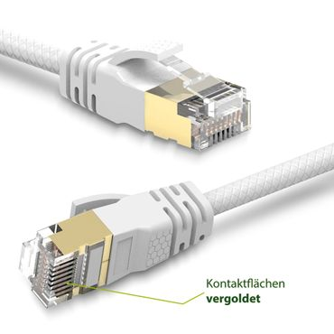 2m Netzwerkkabel CAT8 2000Mhz Ethernetkabel Patchkabel Internetkabel RJ45 Kabel – Bild 7