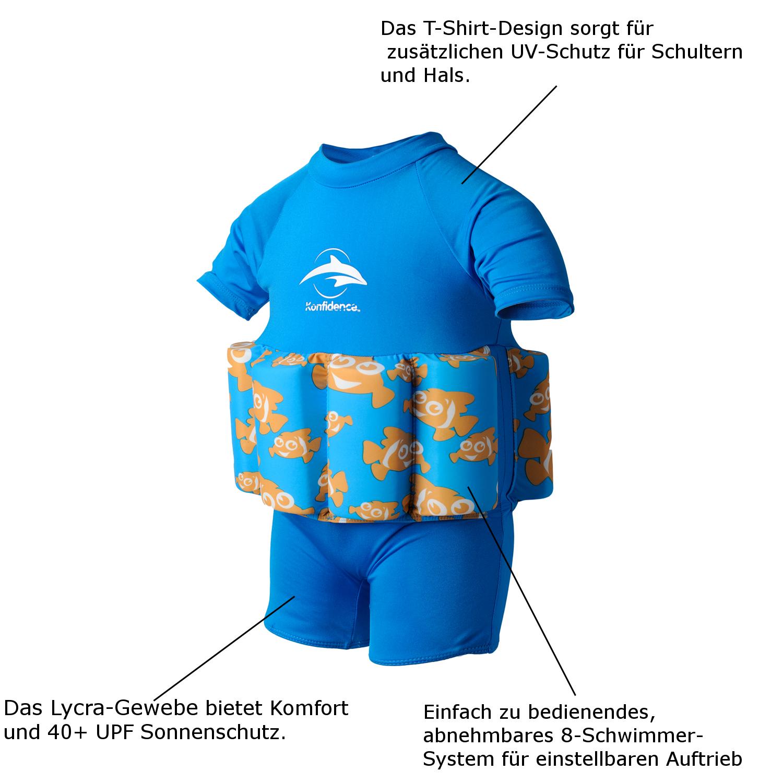Konfidence Floatsuit, Schwimmhilfe mit umfangreichen Schwimmratgeber – Bild 12