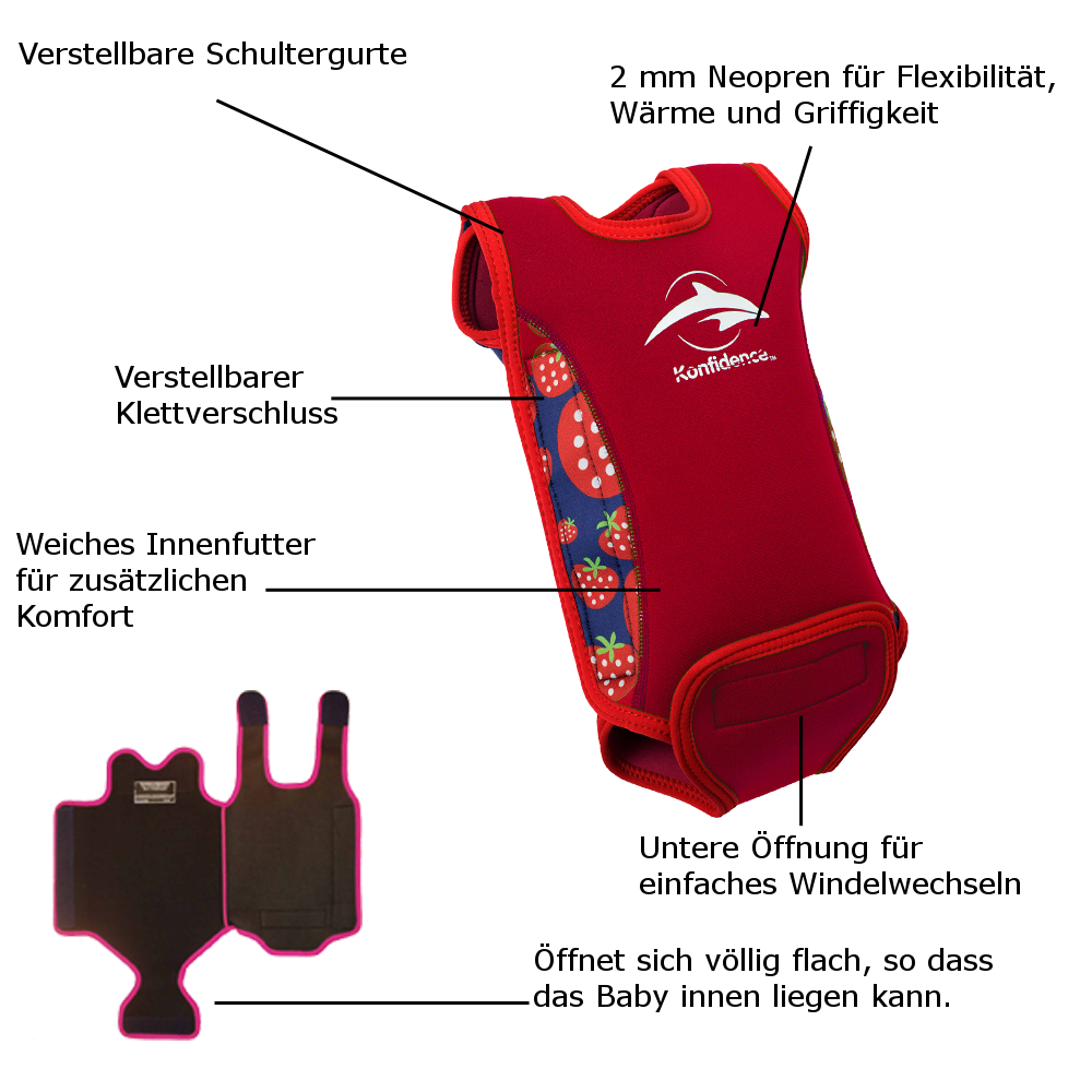 Lampiphant® + Konfidence Babywarma, Schwimm-Anzug mit Plitsch-Platsch-Fibel – Bild 16
