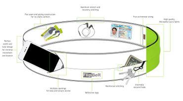 FlipBelt – Classic Edition – Carbon – Bild 3