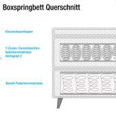 Boxspringbett King  dark blau Stoff Federkernmatratze – Bild 2