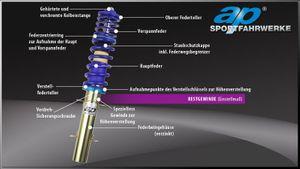 ap Gewindefahrwerk für AUDI A3 (8V) Lim., Sportback, S3, Quattro / Sedan, Sportback, 4WD BJ. 05/12- – Bild 2