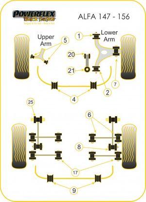 Powerflex-Buchse Black Series für Alfa Romeo 147 (00-10),156 (97-07),GT (03-10) Lagerbuchse Querlenkerlagerung