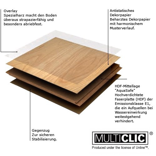 Klick Laminat MEISTER 211 Laminatboden Nussbaum Holz-Nachbildung 3-Stab Schiffsboden – Bild 5