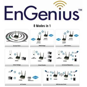 EnGenius ECB350 Long Range Access Point (RJ-45, 2,4GHz, 300Mbps) Client Bridge – Bild 2