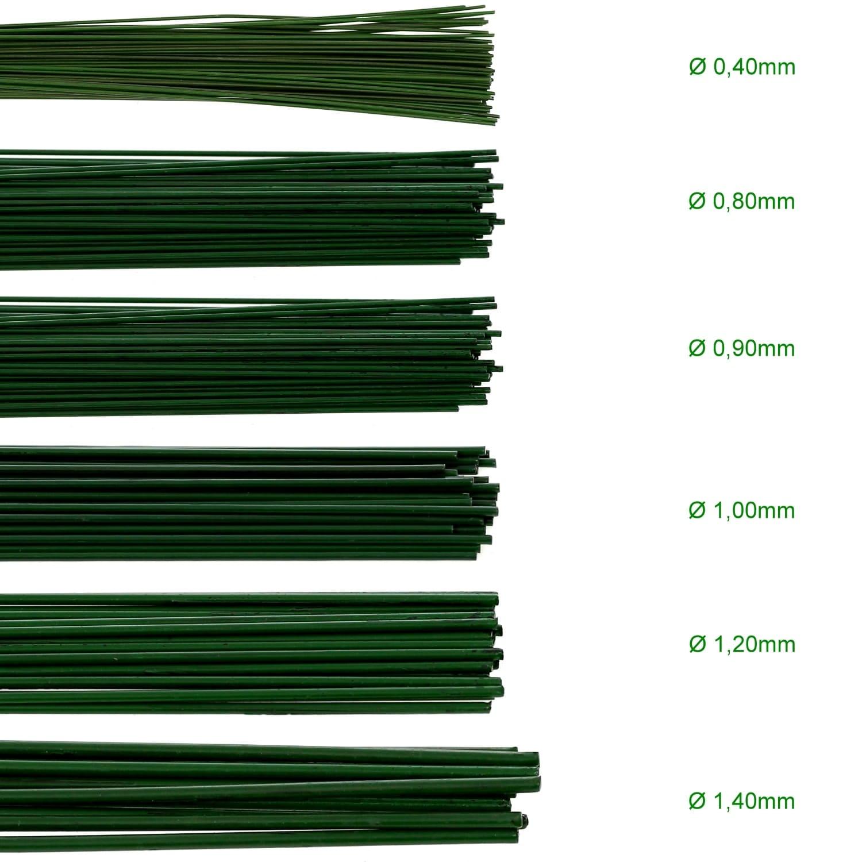 Gr/ö/ße:25m /Ø 0.3mm verschiedene L/ängen und Durchmesser B/ütic Kupferdraht