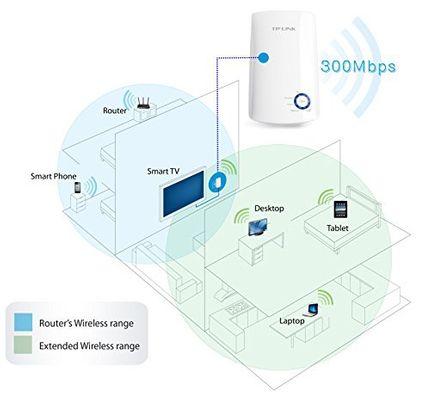 Tp-link 300Mbit/s Universal Wireless Range Extender Plug-Type F (EU) - Plug-Type C (EU) – Bild 2