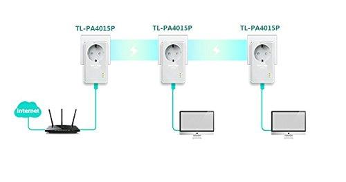 Tp-link AV500 Powerline Adapter 3 Pack KIT mit Steckdose, France Version (TL-PA4015PT KIT, Plug&Play, Highspeed, energiesparend) – Bild 3