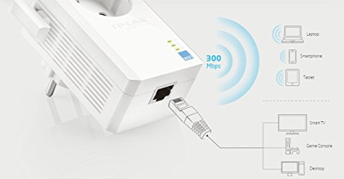 TP-LINK WLAN Repeater mit Steckdose, France Version (TL-WA865RE, 300Mbits, LAN Port,  APP Steuerung)  – Bild 6