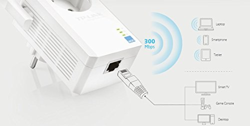 Tp-link 300Mbit/s Wireless Range Extender Passthrough Plug-Type F (EU)