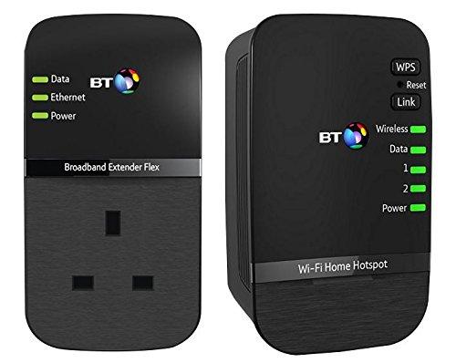 BT Wi-Fi Home Hotspot 500 kit UK