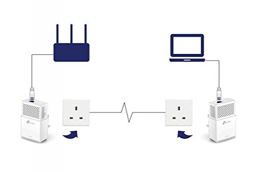 Tp-link AV1000 Gigabit Powerline Starter Kit Plug-Type G (UK)