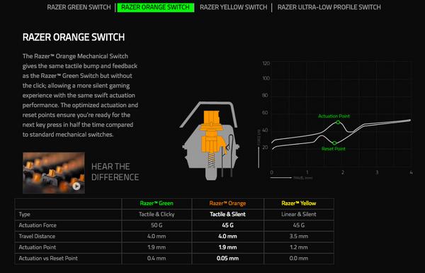 Razer Blackwidow Lite Gaming Keyboard Orange Switches (DEU Layout - QWERTZ) – Bild 2