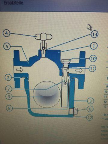 Rifox RIFOlevel Ablaufregler 1101-AR PN 16/25 DN 25 EN-JS1049 Steuerung 5 – Bild 7