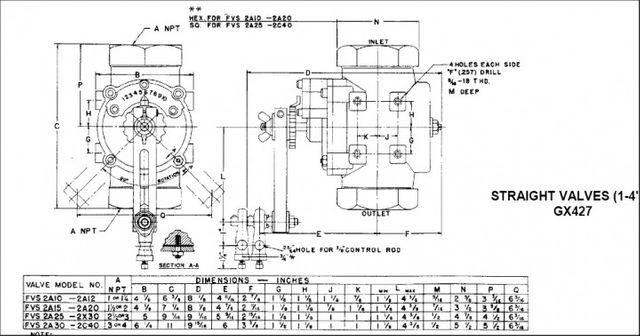 Elster Hauck FVS 2A15 Durchflussventil Erdgasventil – Bild 6