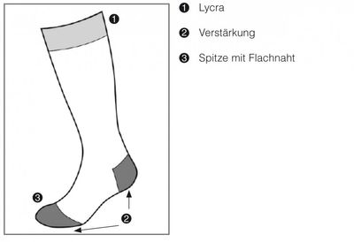 short ladies trachten socks