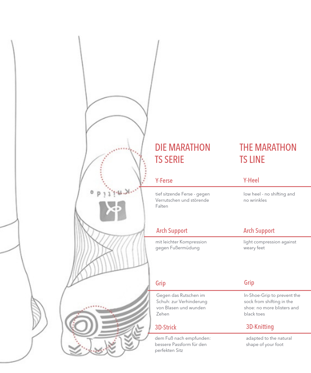 Diagram for Marathon TS from Knitido, FUNCTIONAL RUNNING SOCKS AGAINST BLISTERING AND FOOT FATIGUE