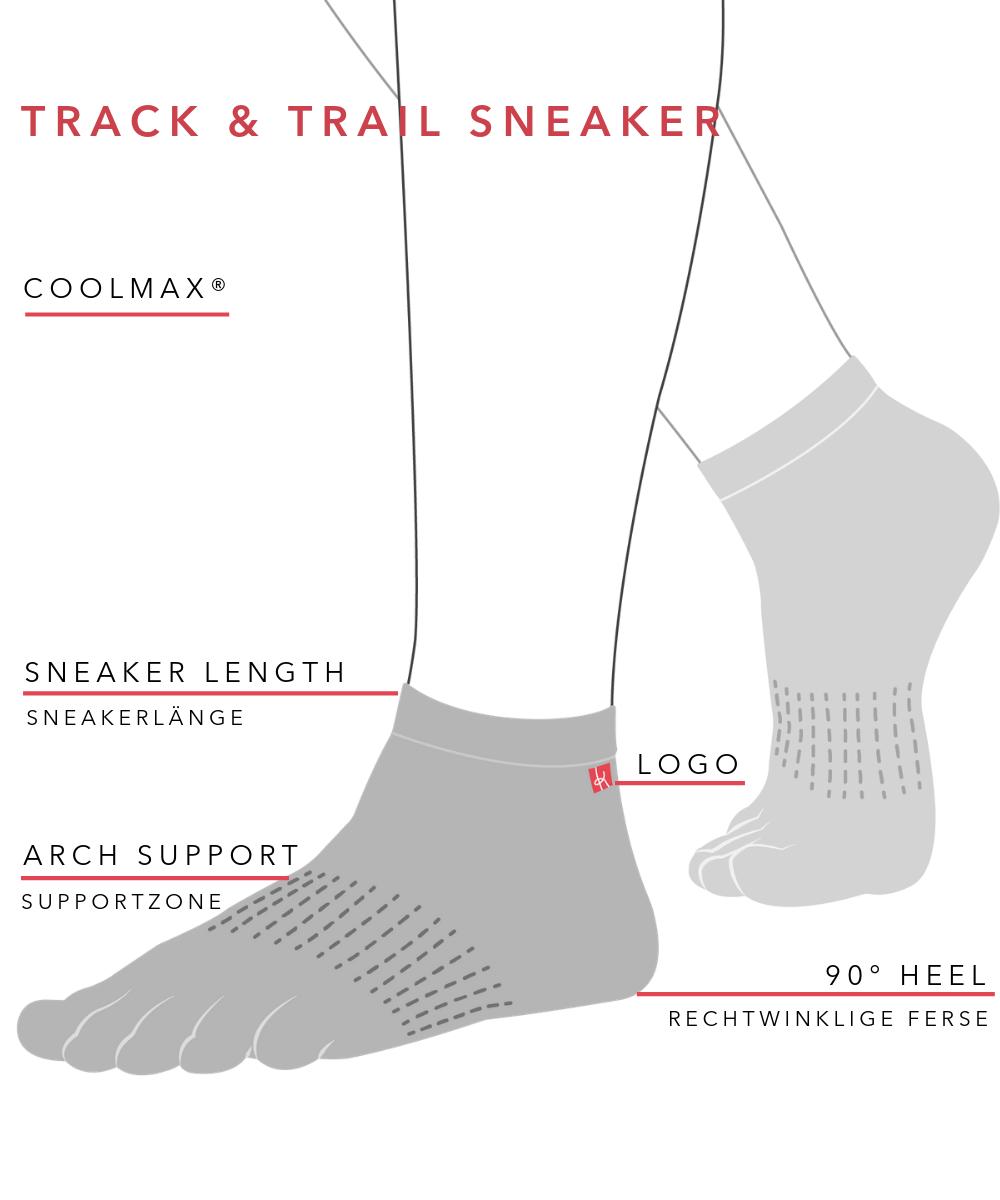 Schaubild für Track & Trail Sneaker von Knitido, DÜNNE SPORT-ZEHENSOCKEN AUS COOLMAX®