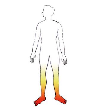 Illustration Zehensocken helfen bei kalten Füßen - und umgekehrt
