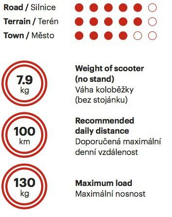 "Yedoo Tretroller Trexx Alu white/black 26"" 20"" weiß Sport u. Allroundroller – Bild 5"