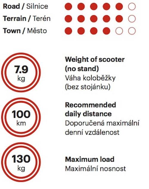 "Yedoo Tretroller Trexx Alu red/black 26""20"" Sport u. Allroundroller – Bild 5"