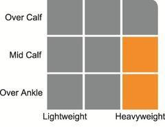 Dexshell Hytherm Pro Socken wasserdicht schwarz/orange – Bild 5