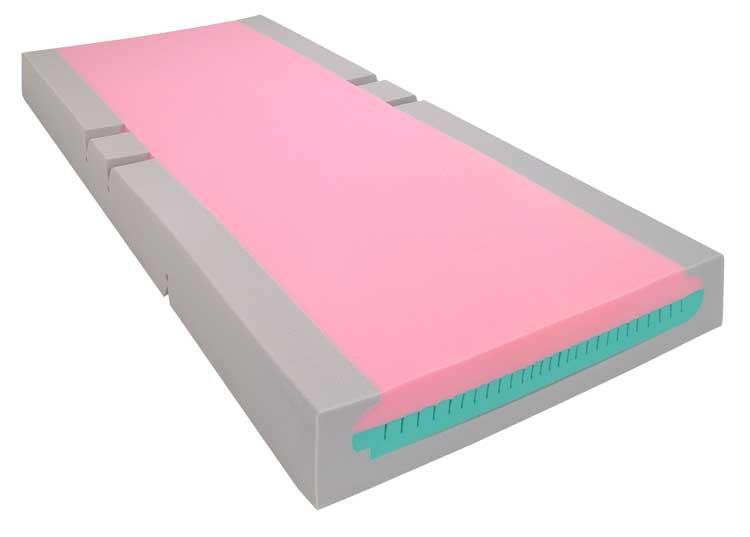 aks theraplot 90x200 weichlagerungsmatratze anti dekubitus matratze bis grad 3 bis 150kg. Black Bedroom Furniture Sets. Home Design Ideas