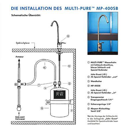 Multipure MP-400SB Trinkwasser Edelstahl-Untertisch-/Einbaufilter – Bild 3
