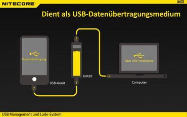 Nitecore Sysmax UM20 - Ladegerät für Li-Ion – Bild 9