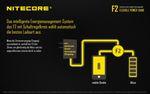 Nitecore F2 FlexBank Indoor/Outdoor-Ladegerät für Li-Ionen-Akkus – Bild 10
