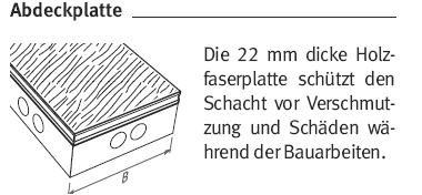 Unterflurkonvektor Abdeckplatte