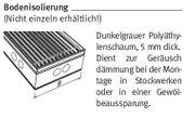 Unterflurkonvektor Bodenisolierung 001