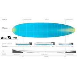 Surfboard TORQ Epoxy TEC M2  7.6 – image 3