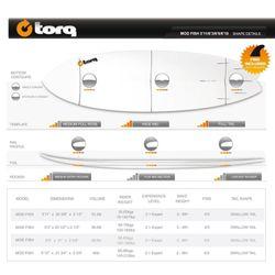Surfboard TORQ Epoxy TET 6.6 Fish  Pinlines – image 2