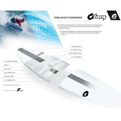 Surfboard TORQ Epoxy TEC The Don 8.6 – Bild 2