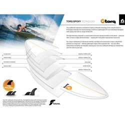 Surfboard TORQ Epoxy TET 7.6 Funboard White Navy – image 2