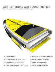 Slingshot Crossbreed Airtech V3-11″ – Bild 3
