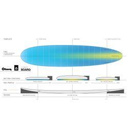 Surfboard TORQ Epoxy TET 9.0 Longboard Lines – Bild 3