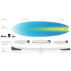 Surfboard TORQ Epoxy TET CS 7.2 Fish Carbon – image 3