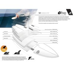 Surfboard TORQ Epoxy TET CS 7.2 Funboard Carbon – image 2